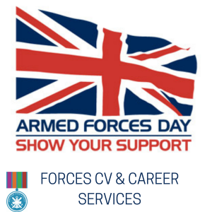 Armed Forces Day 2021